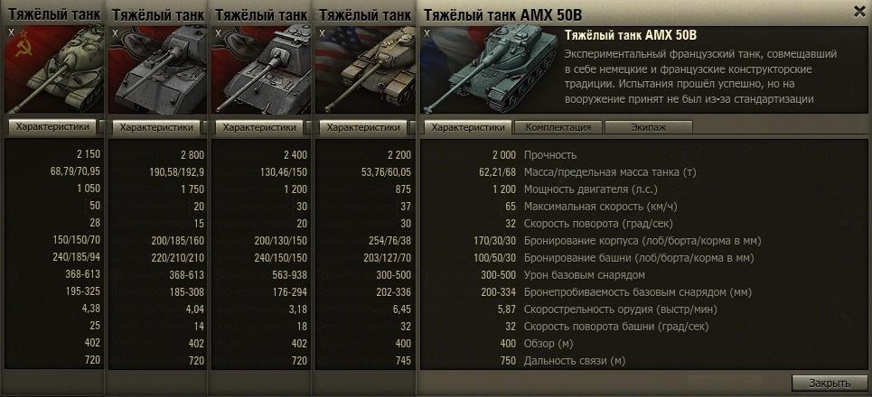 навыки в World of tanks